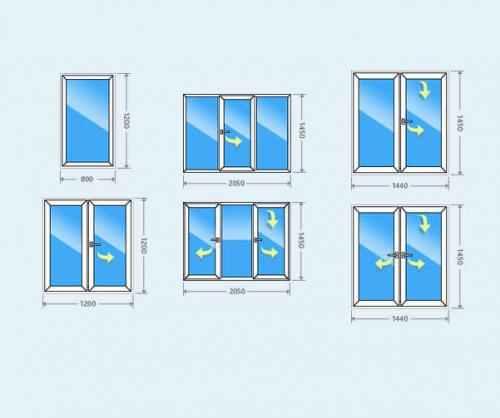 Пластиковые окна под ключ недорого
